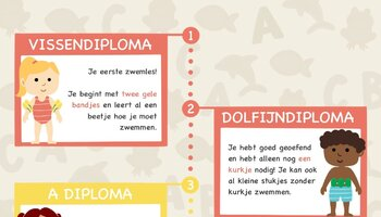 Onze diploma's